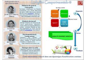 ateliers agilité comport-mentale intervenants