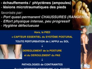 osteopathie systeme postural