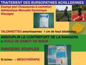 osteopathie bursites achilléennes